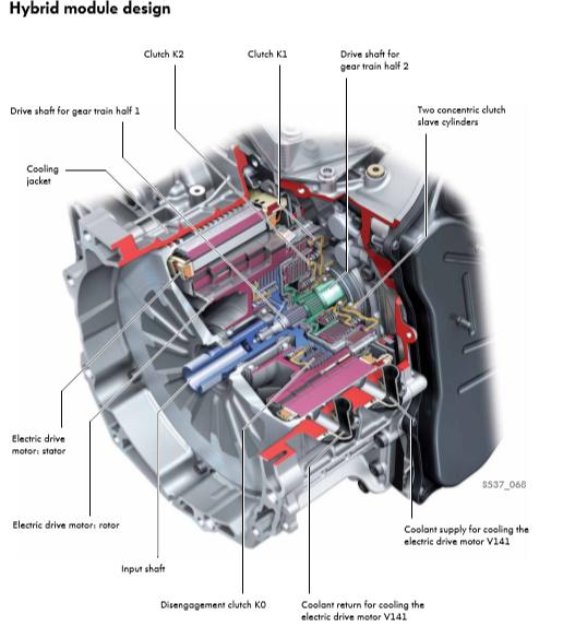 Hybrid Error > Gearbox Error > Broken GTE | Speak EV - Electric Car