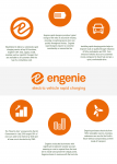 Engenie electric vehicle rapid charging - Infographic.png